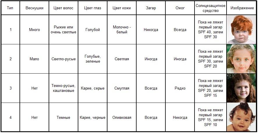 solntsezashhitnyiy-krem-spf