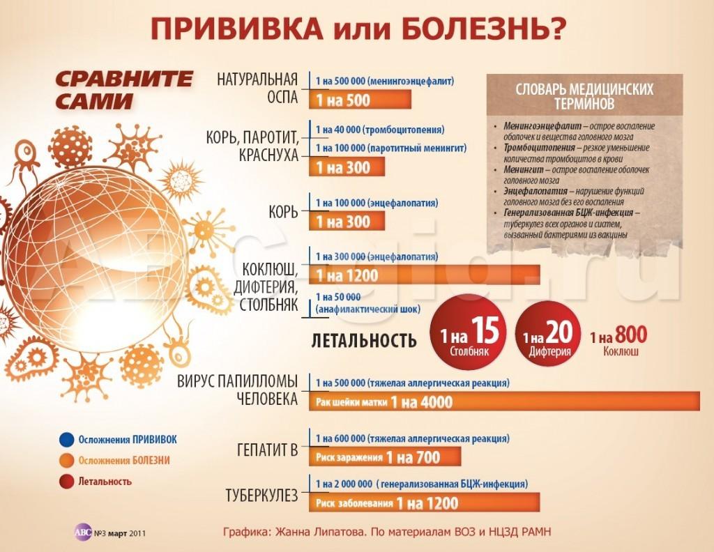 vetkovski_raion_gorod_vetka_doctor_06-1024x792