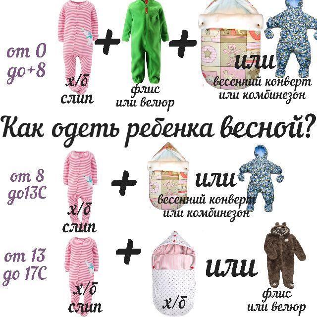 Что носят дети в 3 месяца